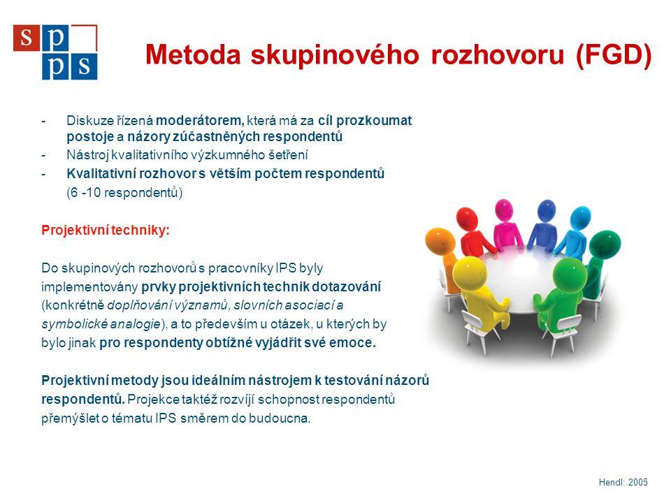 Metoda skupinového rozhovoru (FGD) -Diskuze řízená moderátorem, která má za cíl prozkoumat postoje a názory zúčastněných respondentů -Nástroj kvalitat