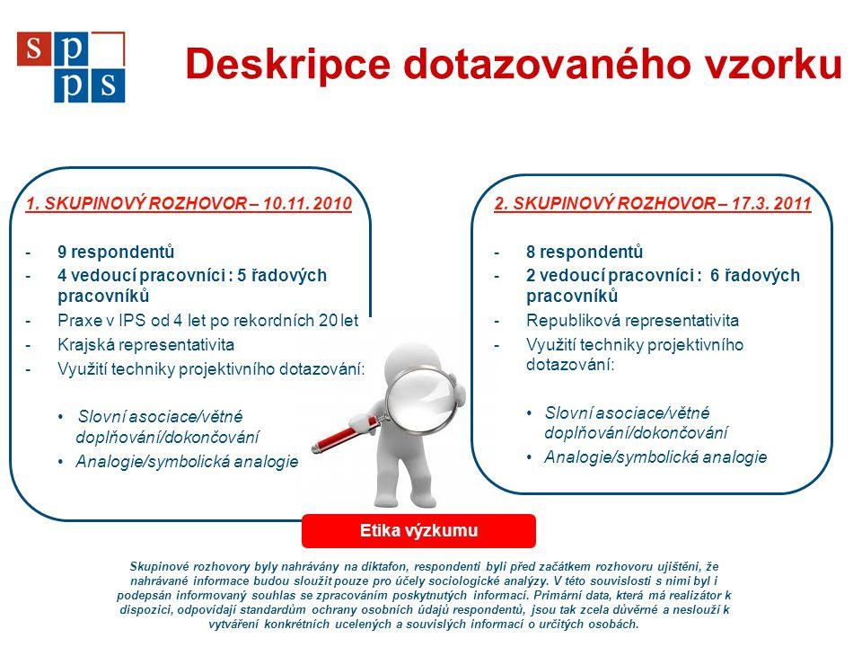 Deskripce dotazovaného vzorku 1. SKUPINOVÝ ROZHOVOR – 10.11. 2010 -9 respondentů -4 vedoucí pracovníci : 5 řadových pracovníků -Praxe v IPS od 4 let p