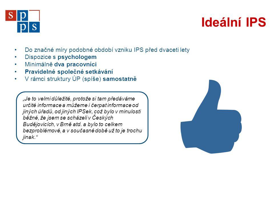 """Projektivní technika - slovní asociace """"První pomoc při volbě povolání """"Málo medializovaná """"Prevence nezaměstnanosti Q1."""