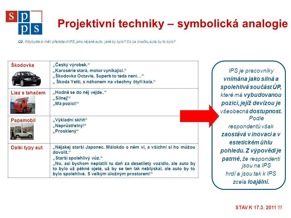 Projektivní techniky – symbolická analogie Q2. Kdybyste si měli představit IPS jako nějaké auto, jaké by bylo? Co za značku auta by to bylo? Škodovka