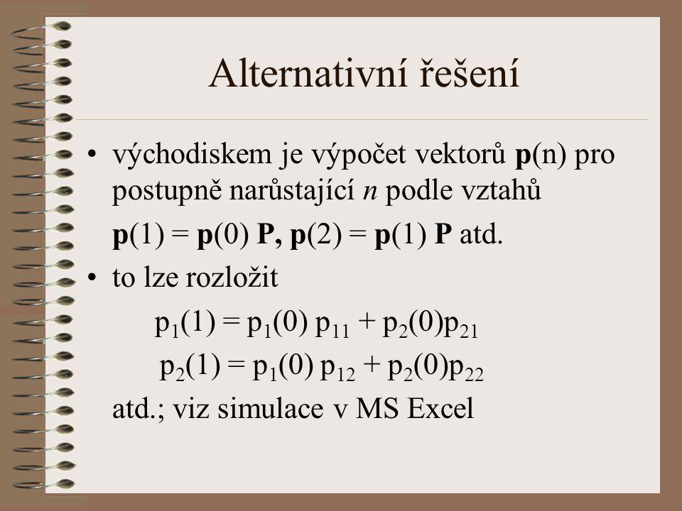 Alternativní řešení východiskem je výpočet vektorů p(n) pro postupně narůstající n podle vztahů p(1) = p(0) P, p(2) = p(1) P atd. to lze rozložit p 1