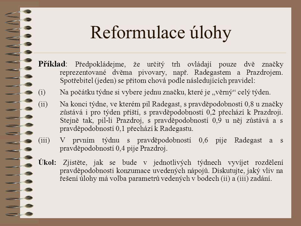 Reformulace úlohy Příklad: Předpokládejme, že určitý trh ovládají pouze dvě značky reprezentované dvěma pivovary, např. Radegastem a Prazdrojem. Spotř