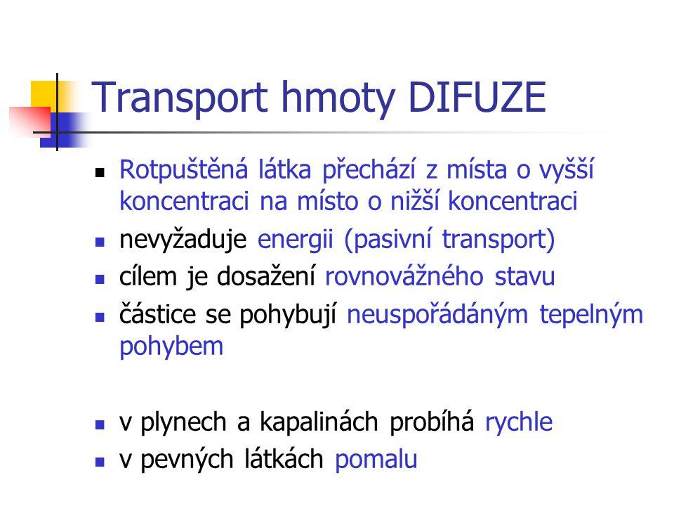 Transport hmoty DIFUZE Rotpuštěná látka přechází z místa o vyšší koncentraci na místo o nižší koncentraci nevyžaduje energii (pasivní transport) cílem