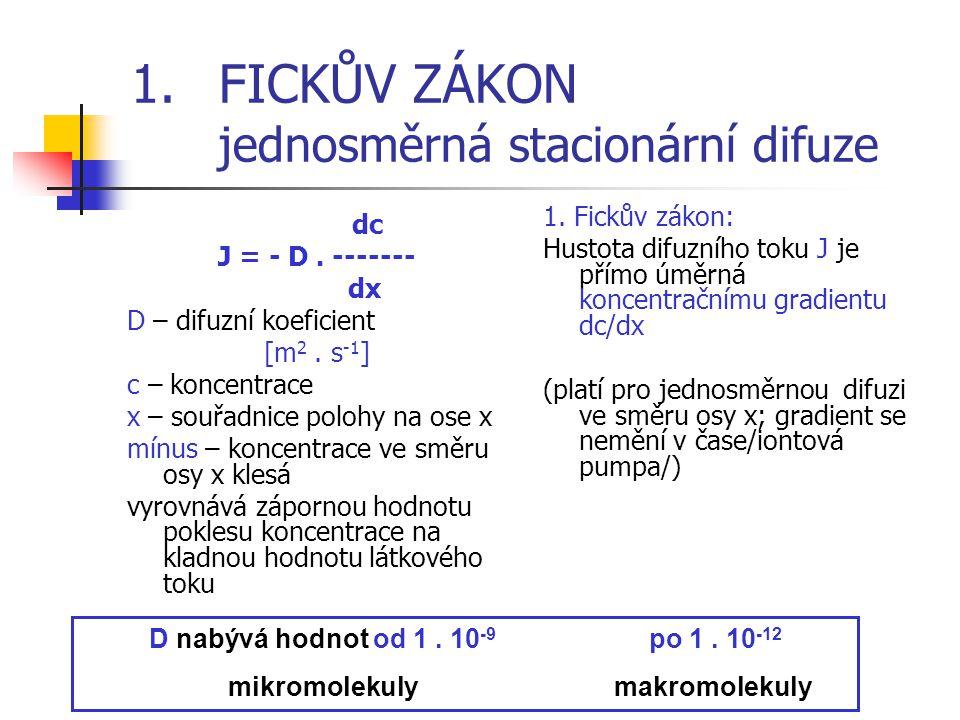 1.FICKŮV ZÁKON jednosměrná stacionární difuze dc J = - D. ------- dx D – difuzní koeficient [m 2. s -1 ] c – koncentrace x – souřadnice polohy na ose