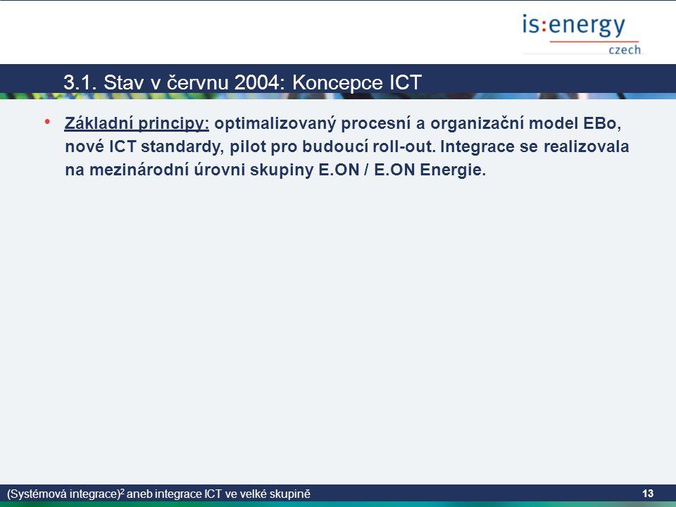 (Systémová integrace) 2 aneb integrace ICT ve velké skupině 13 3.1.