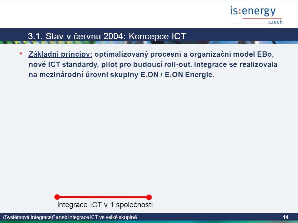 (Systémová integrace) 2 aneb integrace ICT ve velké skupině 14 3.1.