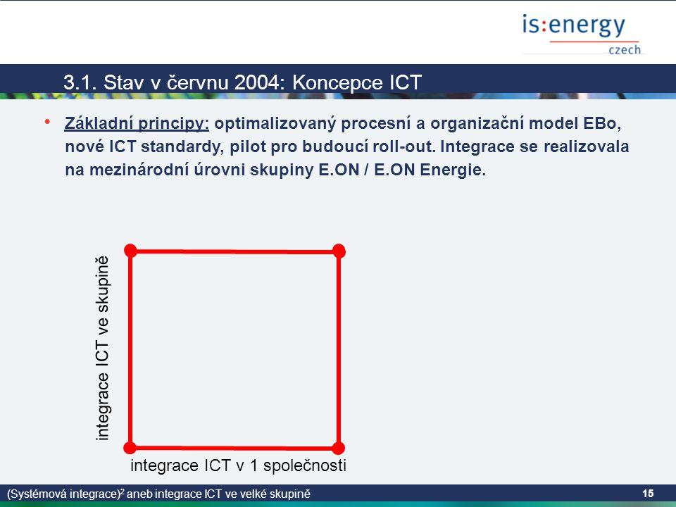 (Systémová integrace) 2 aneb integrace ICT ve velké skupině 15 3.1.