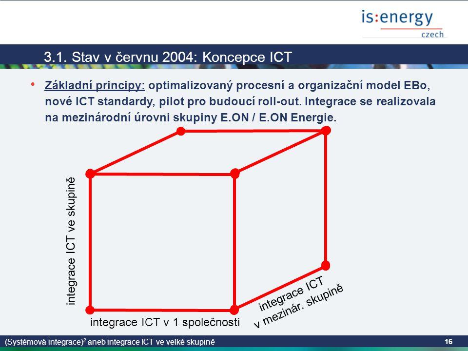 (Systémová integrace) 2 aneb integrace ICT ve velké skupině 16 3.1.