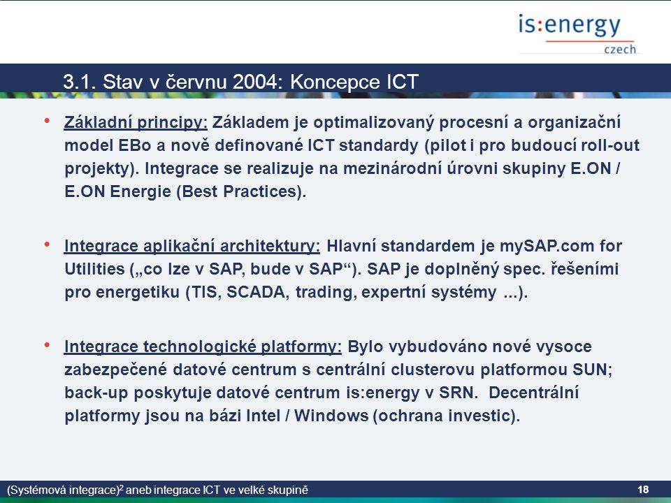 (Systémová integrace) 2 aneb integrace ICT ve velké skupině 18 3.1.