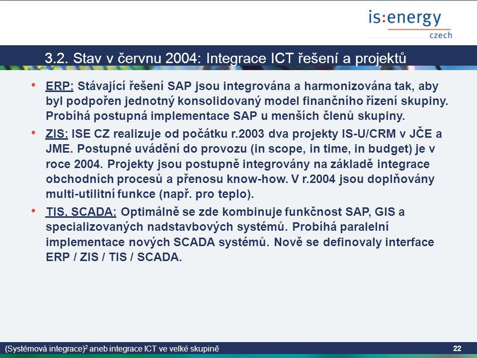 (Systémová integrace) 2 aneb integrace ICT ve velké skupině 22 3.2.