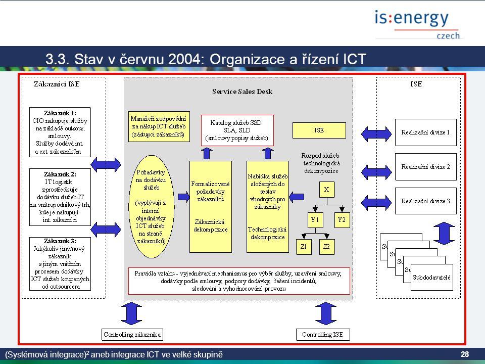 (Systémová integrace) 2 aneb integrace ICT ve velké skupině 28 3.3.