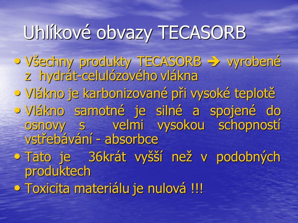 Uhlíkové obvazy TECASORB Všechny produkty TECASORB  vyrobené z hydrát-celulózového vlákna Všechny produkty TECASORB  vyrobené z hydrát-celulózového