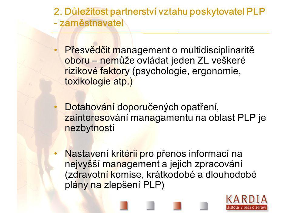 2. Důležitost partnerství vztahu poskytovatel PLP - zaměstnavatel Přesvědčit management o multidisciplinaritě oboru – nemůže ovládat jeden ZL veškeré