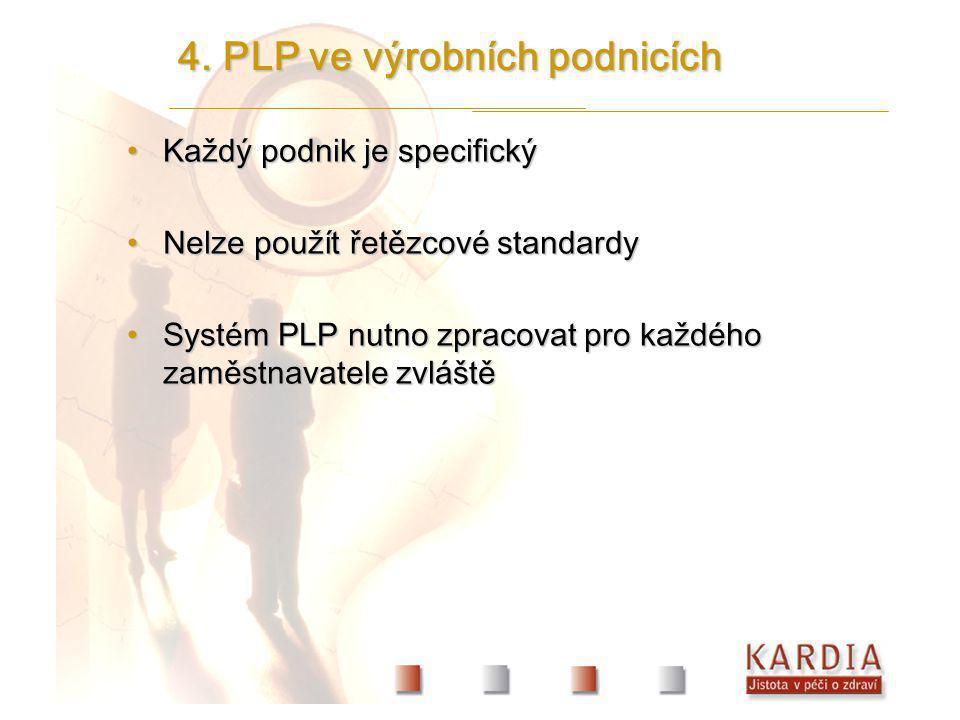 Každý podnik je specifickýKaždý podnik je specifický Nelze použít řetězcové standardyNelze použít řetězcové standardy Systém PLP nutno zpracovat pro k