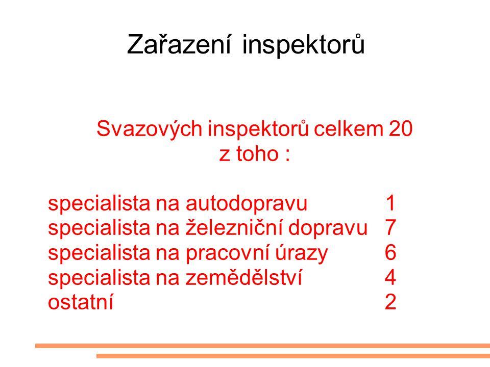 Zařazení inspektorů Svazových inspektorů celkem 20 z toho : specialista na autodopravu 1 specialista na železniční dopravu 7 specialista na pracovní úrazy 6 specialista na zemědělství 4 ostatní2