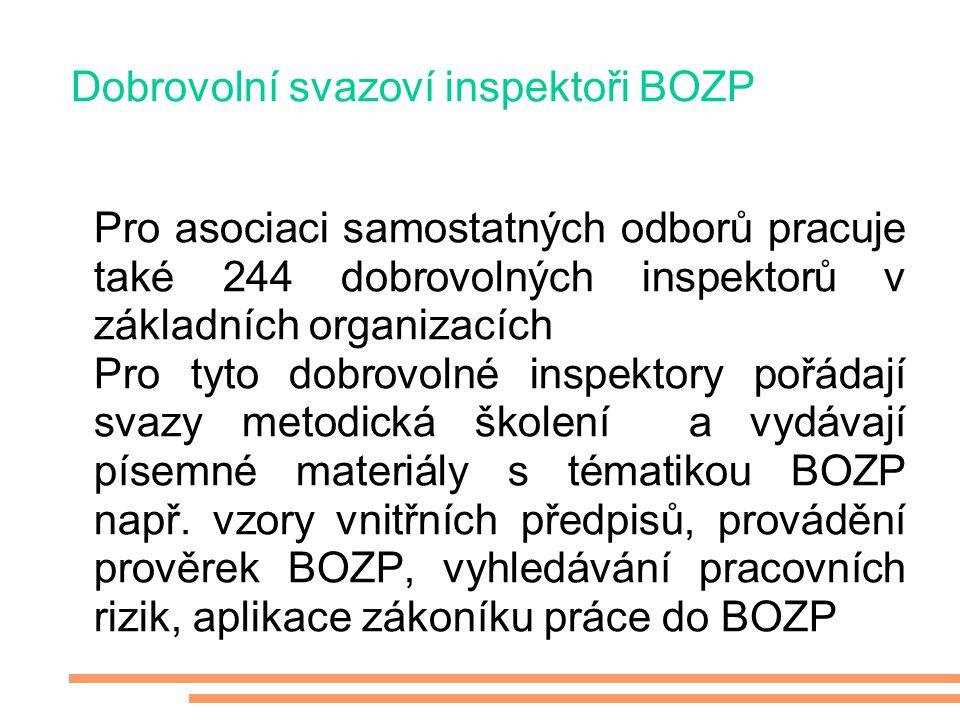 Dobrovolní svazoví inspektoři BOZP Pro asociaci samostatných odborů pracuje také 244 dobrovolných inspektorů v základních organizacích Pro tyto dobrovolné inspektory pořádají svazy metodická školení a vydávají písemné materiály s tématikou BOZP např.