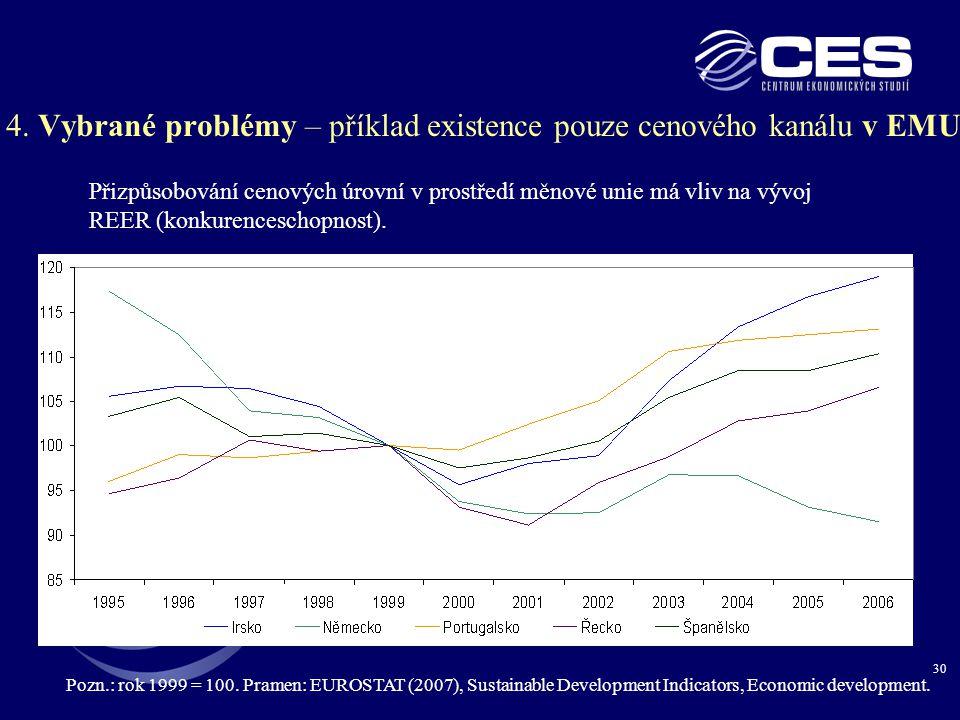 30 4. Vybrané problémy – příklad existence pouze cenového kanálu v EMU Přizpůsobování cenových úrovní v prostředí měnové unie má vliv na vývoj REER (k