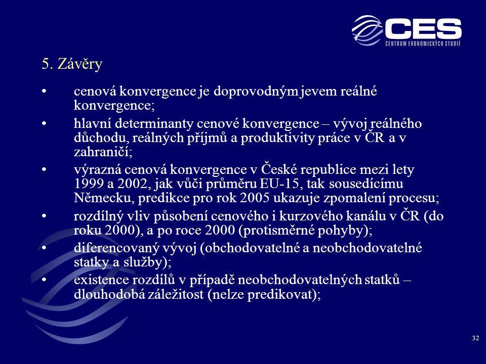 32 5. Závěry cenová konvergence je doprovodným jevem reálné konvergence; hlavní determinanty cenové konvergence – vývoj reálného důchodu, reálných pří