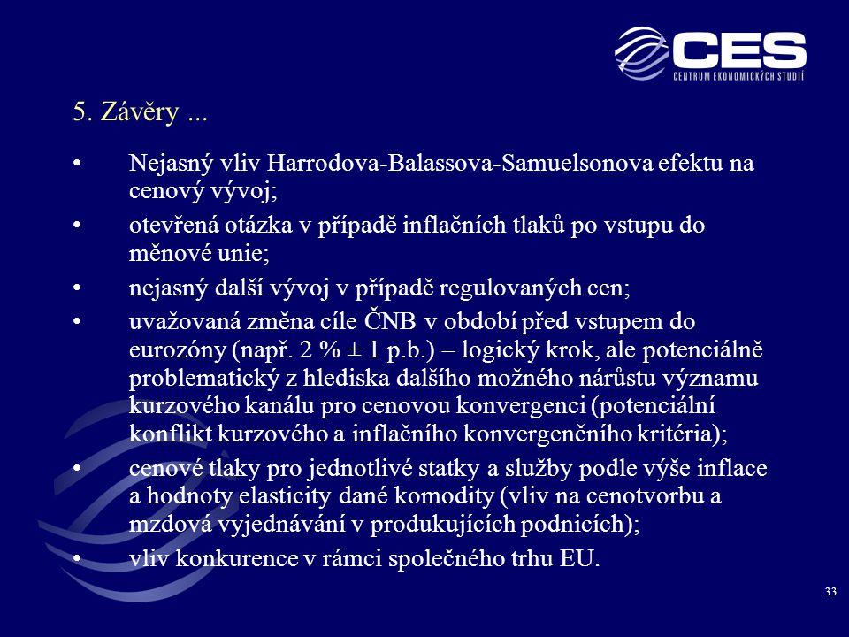 33 5. Závěry... Nejasný vliv Harrodova-Balassova-Samuelsonova efektu na cenový vývoj; otevřená otázka v případě inflačních tlaků po vstupu do měnové u