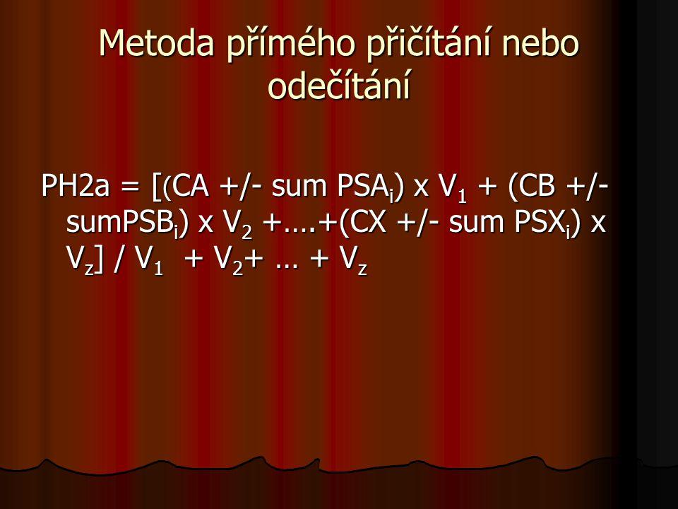 Metoda přímého přičítání nebo odečítání PH2a = [ ( CA +/- sum PSA i ) x V 1 + (CB +/- sumPSB i ) x V 2 +….+(CX +/- sum PSX i ) x V z ] / V 1 + V 2 + …