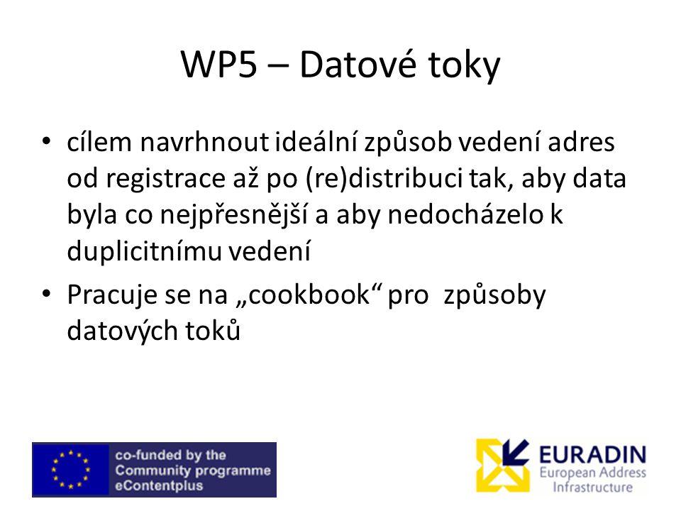 """WP5 – Datové toky cílem navrhnout ideální způsob vedení adres od registrace až po (re)distribuci tak, aby data byla co nejpřesnější a aby nedocházelo k duplicitnímu vedení Pracuje se na """"cookbook pro způsoby datových toků"""