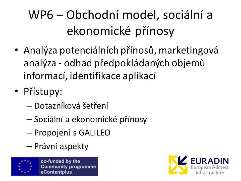 WP6 – Obchodní model, sociální a ekonomické přínosy Analýza potenciálních přínosů, marketingová analýza - odhad předpokládaných objemů informací, identifikace aplikací Přístupy: – Dotazníková šetření – Sociální a ekonomické přínosy – Propojení s GALILEO – Právní aspekty