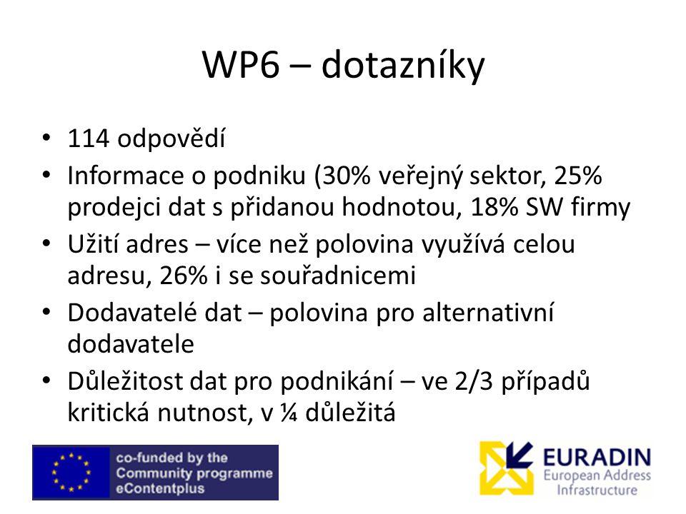 WP6 – dotazníky 114 odpovědí Informace o podniku (30% veřejný sektor, 25% prodejci dat s přidanou hodnotou, 18% SW firmy Užití adres – více než polovi
