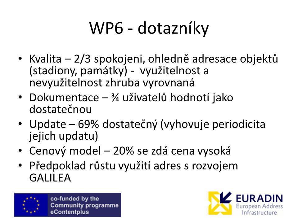 WP6 - dotazníky Kvalita – 2/3 spokojeni, ohledně adresace objektů (stadiony, památky) - využitelnost a nevyužitelnost zhruba vyrovnaná Dokumentace – ¾