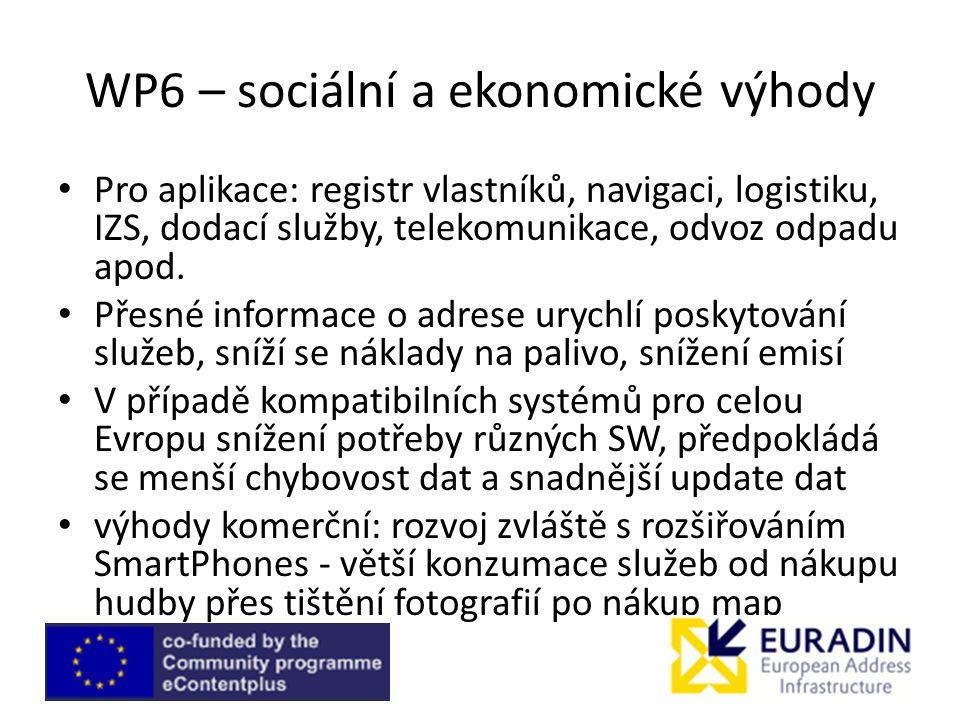 WP6 – sociální a ekonomické výhody Pro aplikace: registr vlastníků, navigaci, logistiku, IZS, dodací služby, telekomunikace, odvoz odpadu apod. Přesné