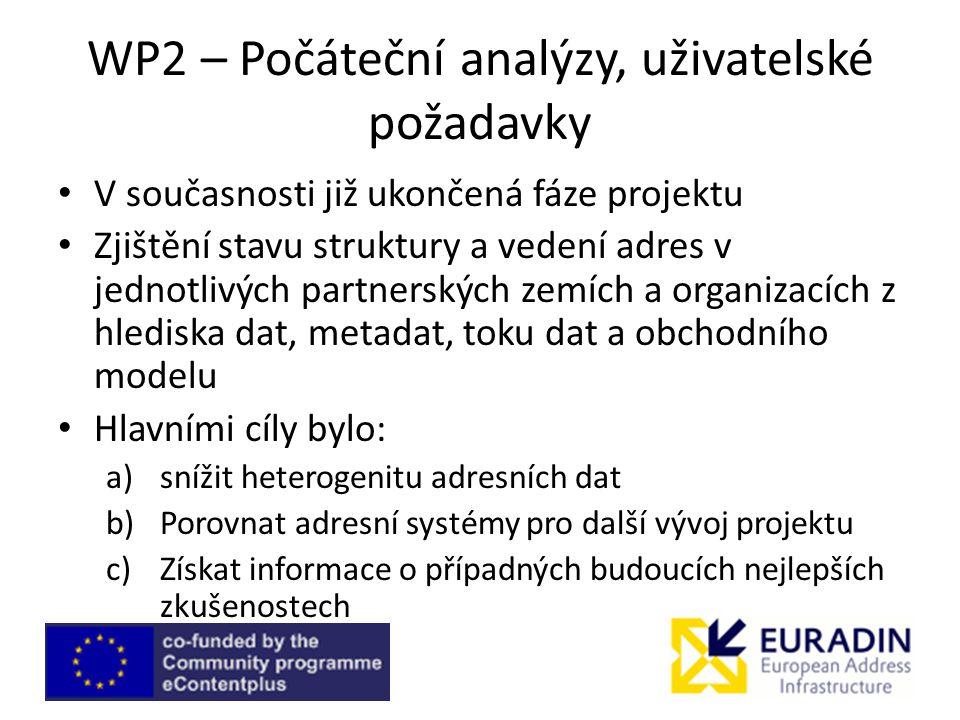 WP2 – Počáteční analýzy, uživatelské požadavky V současnosti již ukončená fáze projektu Zjištění stavu struktury a vedení adres v jednotlivých partner