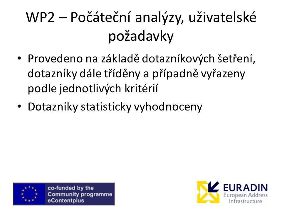 WP2 – Počáteční analýzy, uživatelské požadavky Provedeno na základě dotazníkových šetření, dotazníky dále tříděny a případně vyřazeny podle jednotlivých kritérií Dotazníky statisticky vyhodnoceny