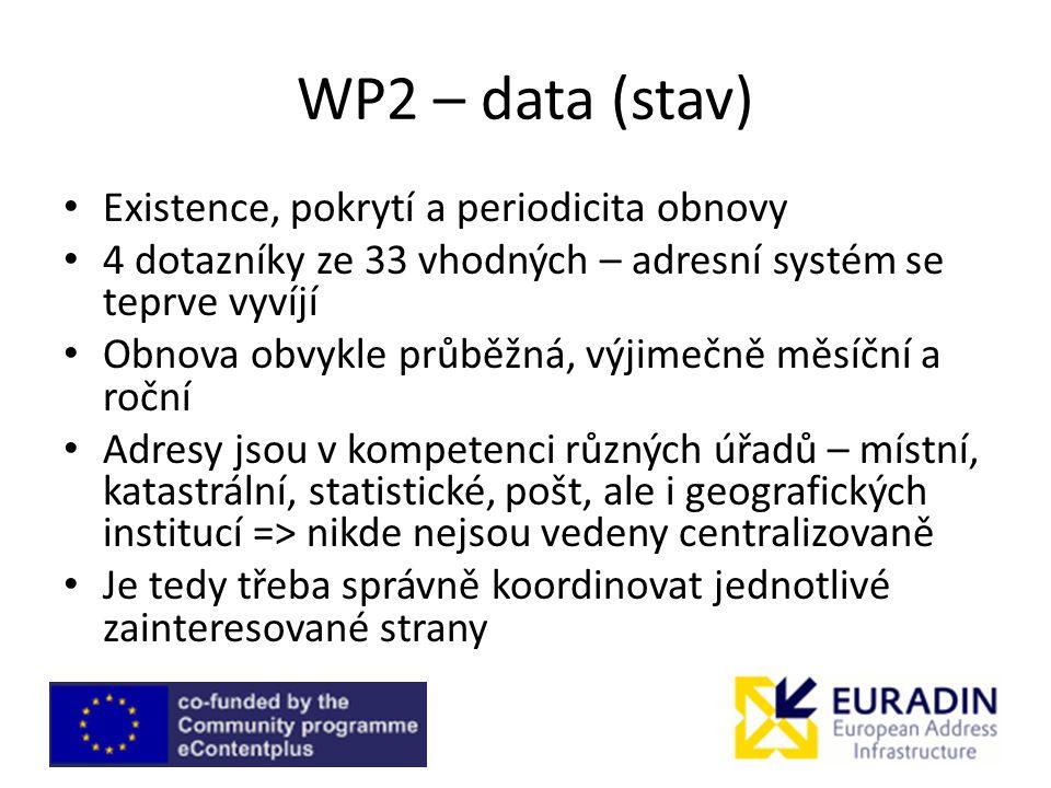 WP2 – data (stav) Existence, pokrytí a periodicita obnovy 4 dotazníky ze 33 vhodných – adresní systém se teprve vyvíjí Obnova obvykle průběžná, výjimečně měsíční a roční Adresy jsou v kompetenci různých úřadů – místní, katastrální, statistické, pošt, ale i geografických institucí => nikde nejsou vedeny centralizovaně Je tedy třeba správně koordinovat jednotlivé zainteresované strany