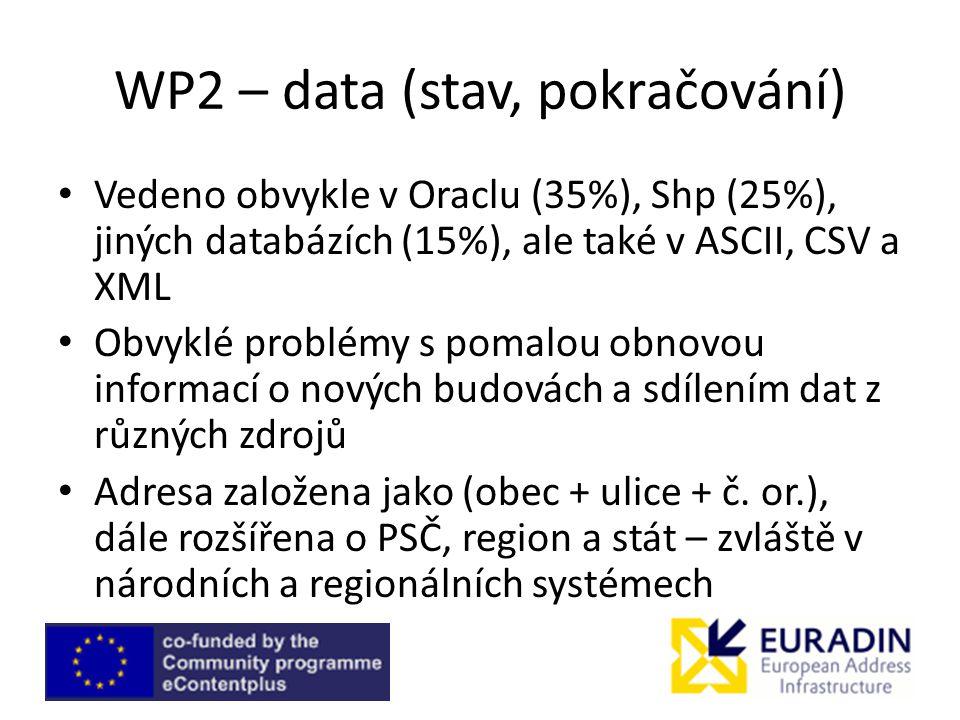 WP2 – data (stav, pokračování) Vedeno obvykle v Oraclu (35%), Shp (25%), jiných databázích (15%), ale také v ASCII, CSV a XML Obvyklé problémy s pomal
