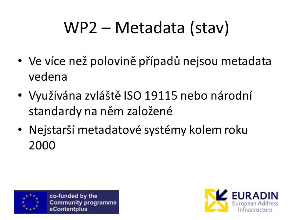 WP2 – Metadata (stav) Ve více než polovině případů nejsou metadata vedena Využívána zvláště ISO 19115 nebo národní standardy na něm založené Nejstarší