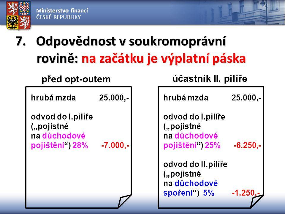 Ministerstvo financí ČESKÉ REPUBLIKY 7.