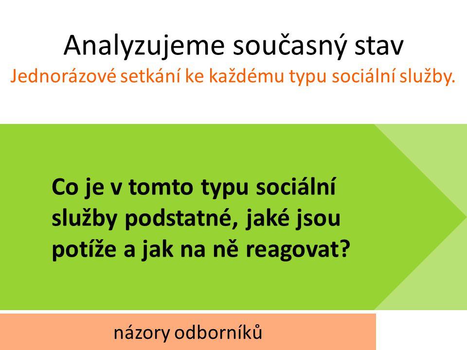 START Co je v tomto typu sociální služby podstatné, jaké jsou potíže a jak na ně reagovat.