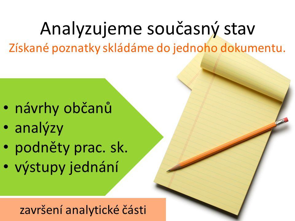 START návrhy občanů analýzy podněty prac.sk.
