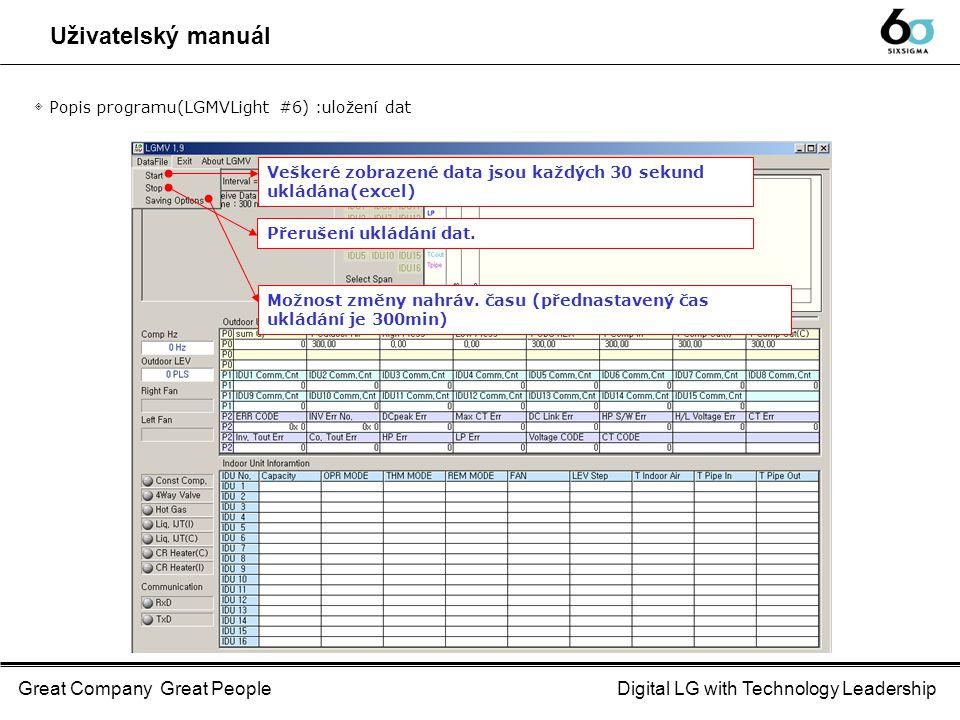 Great Company Great PeopleDigital LG with Technology Leadership Uživatelský manuál ◈ Popis programu(LGMVLight #6) :uložení dat Veškeré zobrazené data jsou každých 30 sekund ukládána(excel) Přerušení ukládání dat.