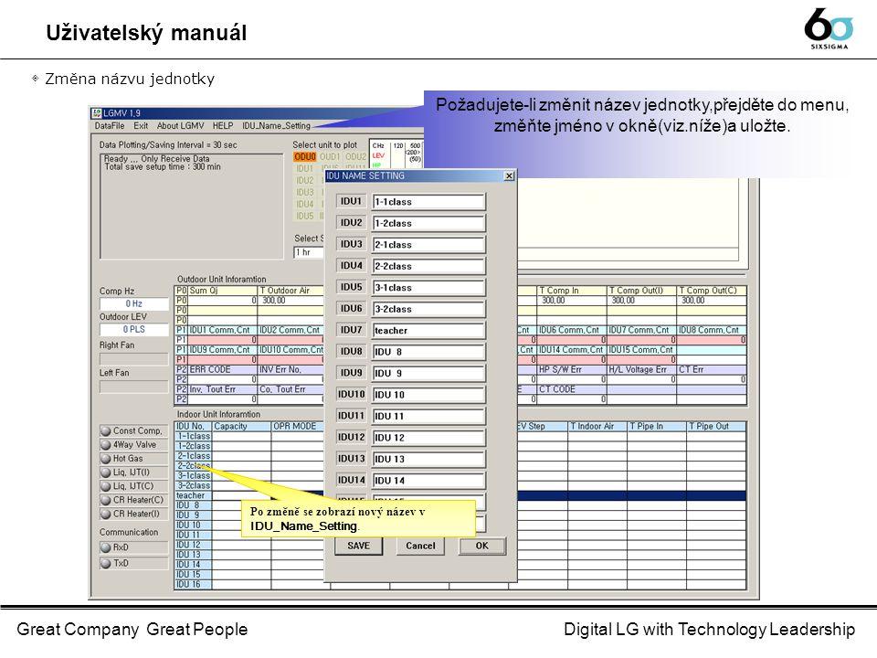 Great Company Great PeopleDigital LG with Technology Leadership Uživatelský manuál Požadujete-li změnit název jednotky,přejděte do menu, změňte jméno v okně(viz.níže)a uložte.