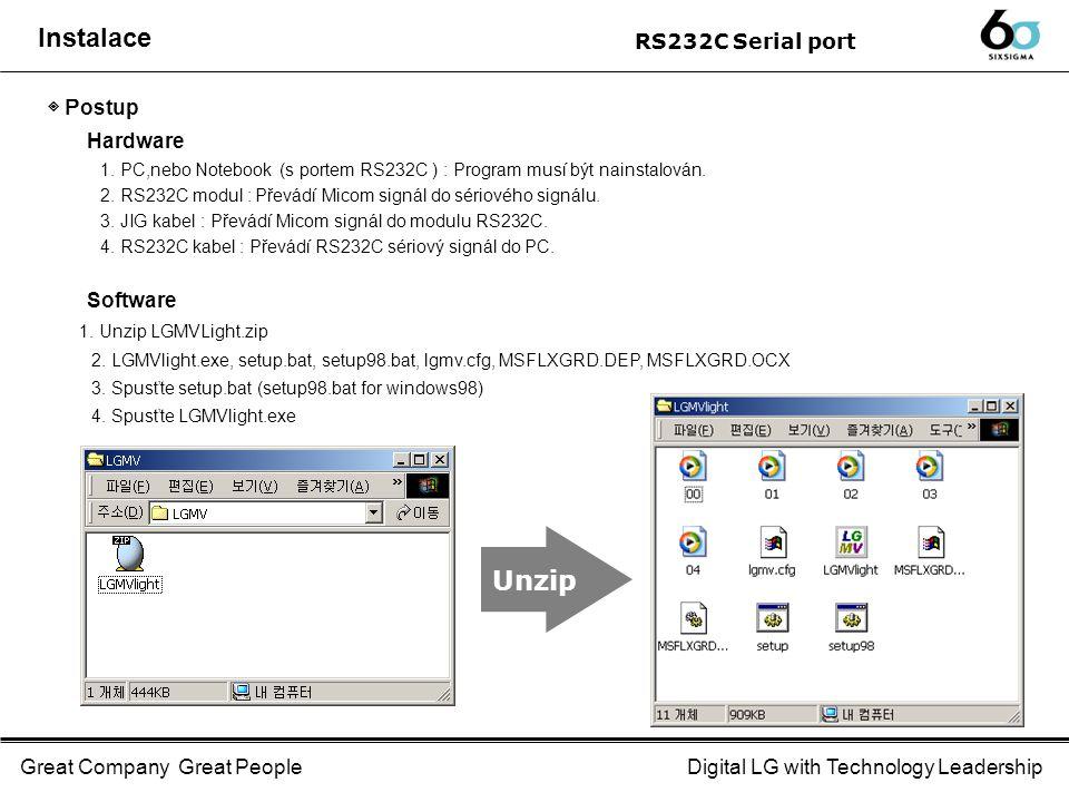Great Company Great PeopleDigital LG with Technology Leadership Uživatelský manuál ◈ Popis programu(LGMV Light #5) :provozní stav vnitřních jednotek Teplota na výst.potrubí vnitřní jed.