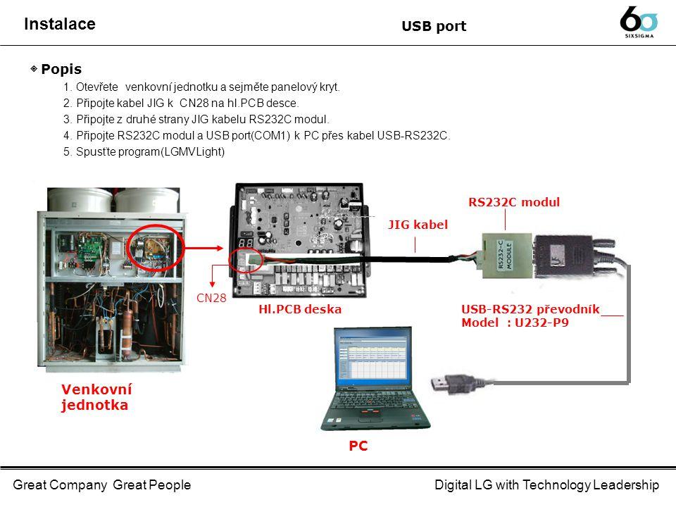 Great Company Great PeopleDigital LG with Technology Leadership ◈ Instal ace převodníku USB-RS232 1.