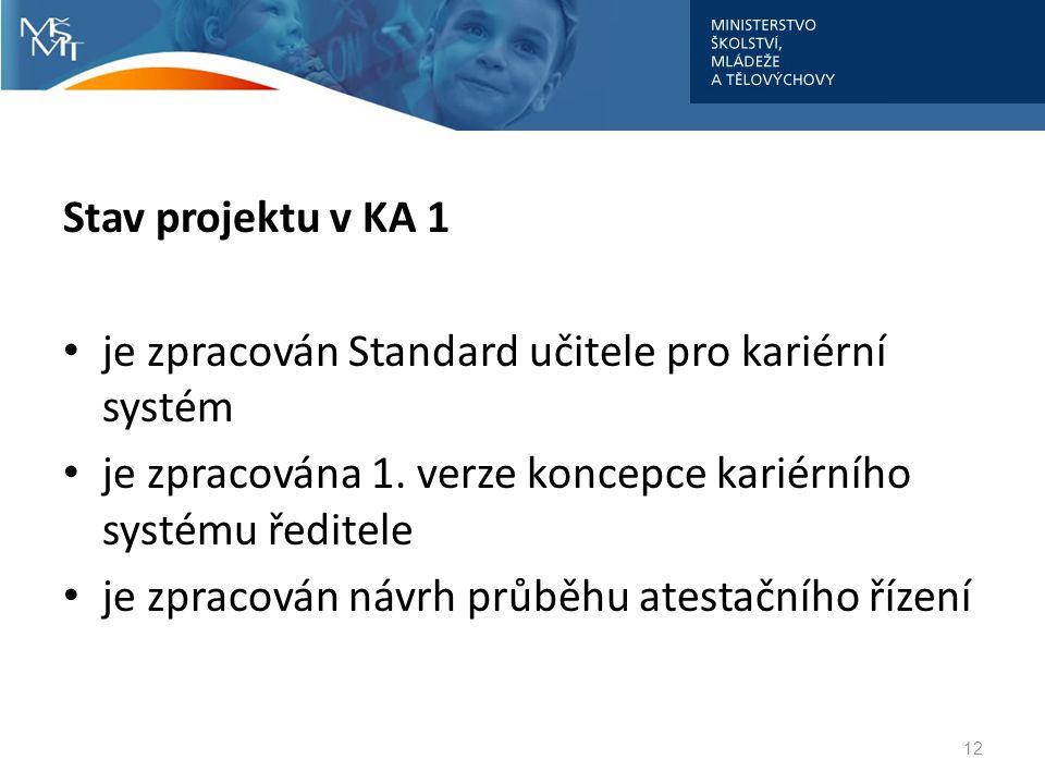 Stav projektu v KA 1 je zpracován Standard učitele pro kariérní systém je zpracována 1. verze koncepce kariérního systému ředitele je zpracován návrh