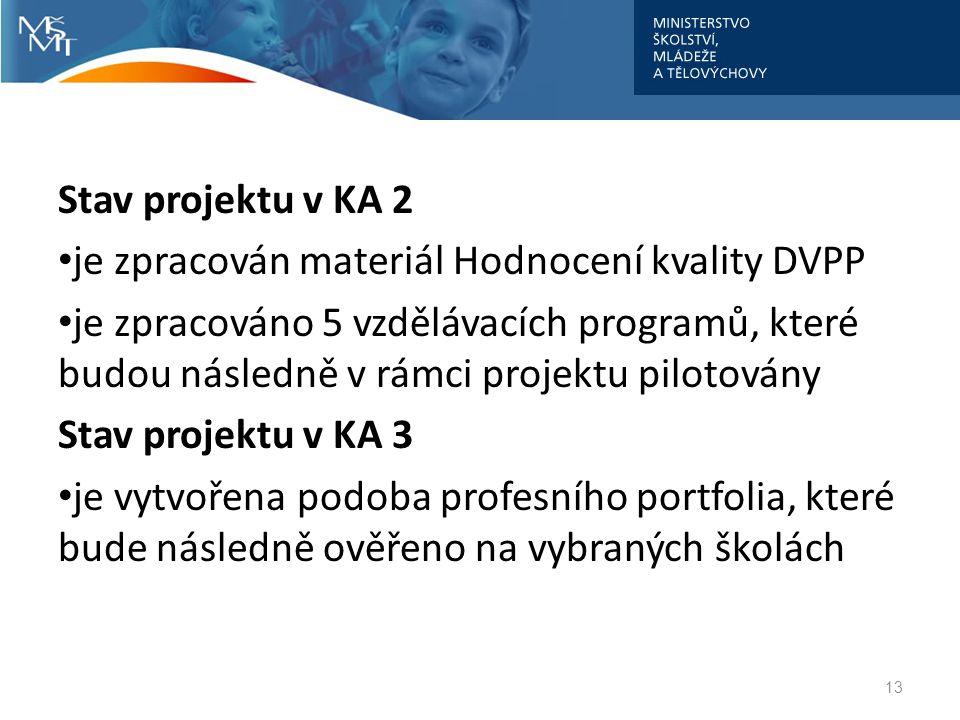 Stav projektu v KA 2 je zpracován materiál Hodnocení kvality DVPP je zpracováno 5 vzdělávacích programů, které budou následně v rámci projektu pilotov