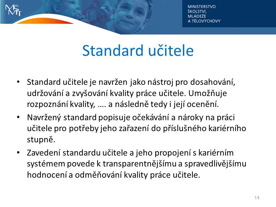 Standard učitele Standard učitele je navržen jako nástroj pro dosahování, udržování a zvyšování kvality práce učitele. Umožňuje rozpoznání kvality, ….