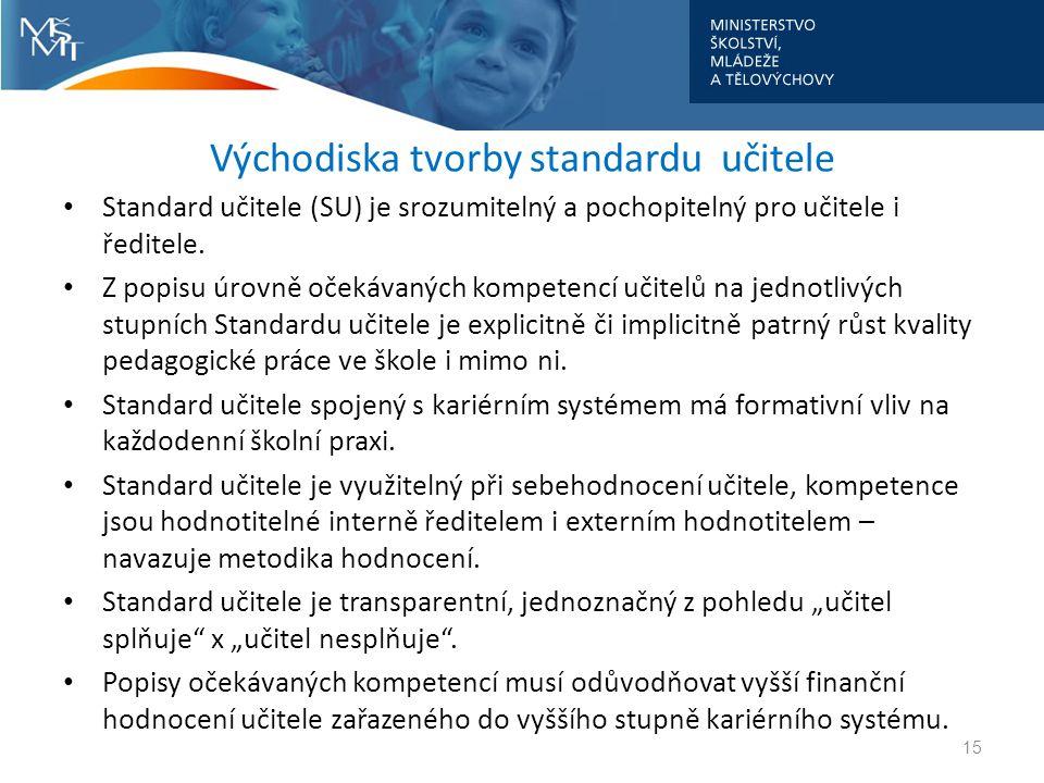 Východiska tvorby standardu učitele Standard učitele (SU) je srozumitelný a pochopitelný pro učitele i ředitele. Z popisu úrovně očekávaných kompetenc