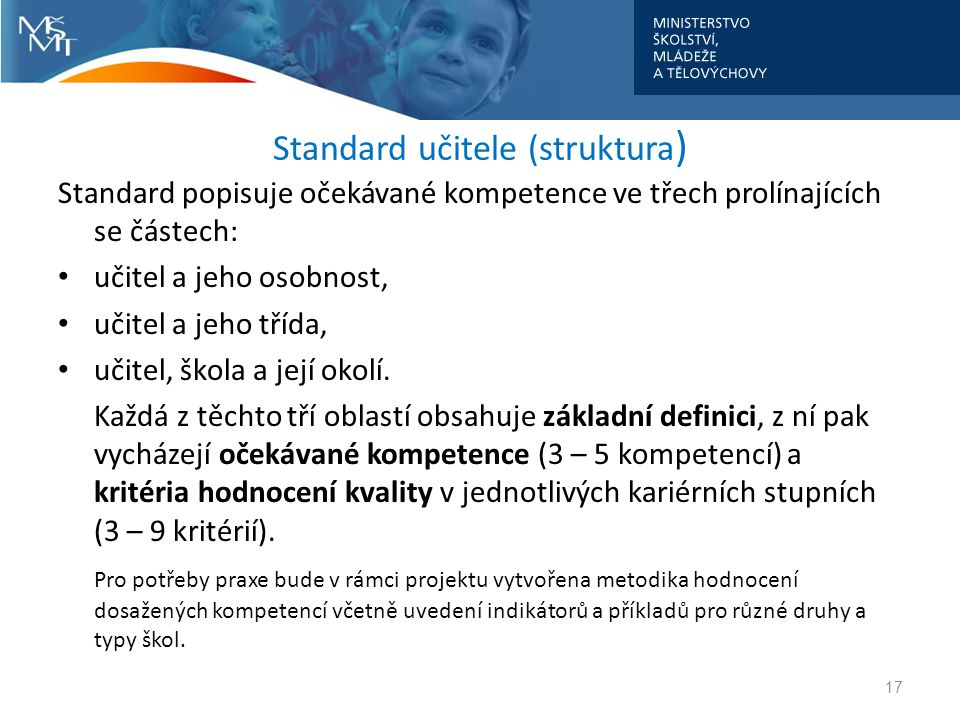 Standard učitele (struktura ) Standard popisuje očekávané kompetence ve třech prolínajících se částech: učitel a jeho osobnost, učitel a jeho třída, u