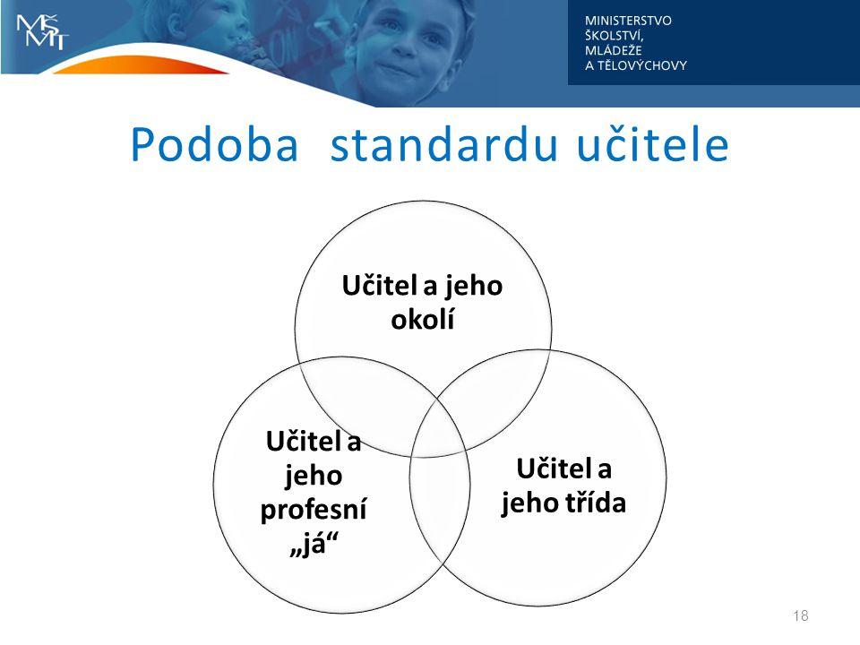 """Podoba standardu učitele 18 Učitel a jeho okolí Učitel a jeho třída Učitel a jeho profesní """"já"""""""