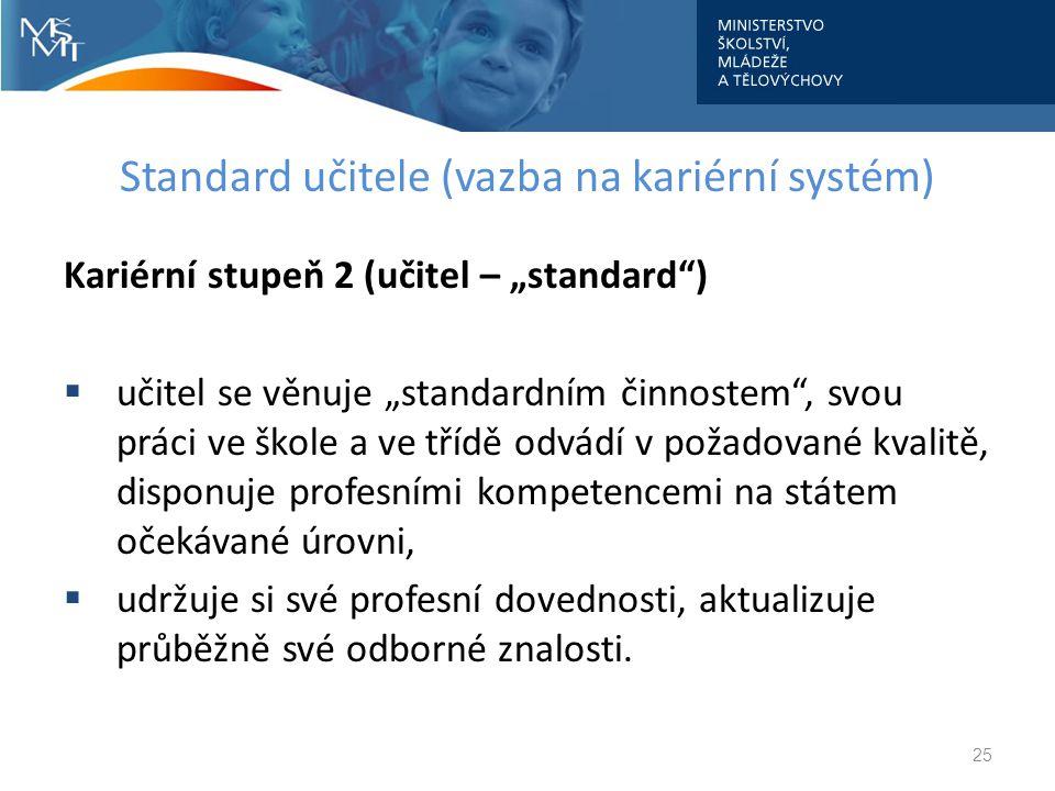 """Standard učitele (vazba na kariérní systém) Kariérní stupeň 2 (učitel – """"standard"""")  učitel se věnuje """"standardním činnostem"""", svou práci ve škole a"""
