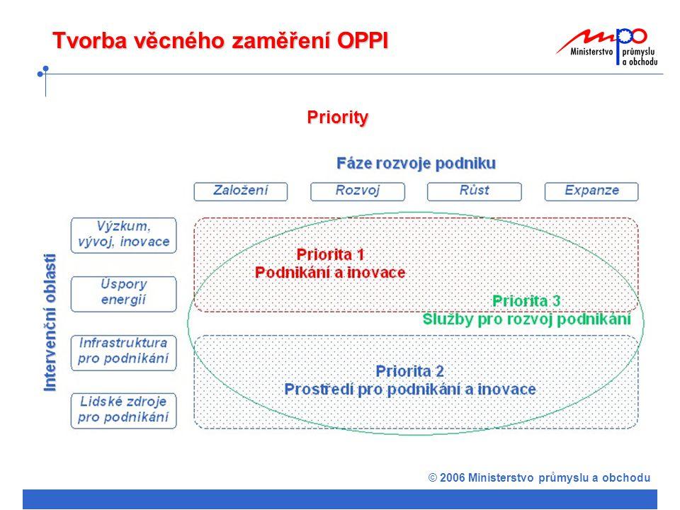 © 2006 Ministerstvo průmyslu a obchodu Tvorba věcného zaměření OPPI Priority