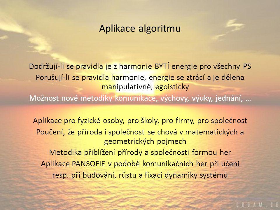 Aplikace algoritmu Dodržují-li se pravidla je z harmonie BYTÍ energie pro všechny PS Porušují-li se pravidla harmonie, energie se ztrácí a je dělena manipulativně, egoisticky Možnost nové metodiky komunikace, výchovy, výuky, jednání, … Aplikace pro fyzické osoby, pro školy, pro firmy, pro společnost Poučení, že příroda i společnost se chová v matematických a geometrických pojmech Metodika přiblížení přírody a společnosti formou her Aplikace PANSOFIE v podobě komunikačních her při učení resp.